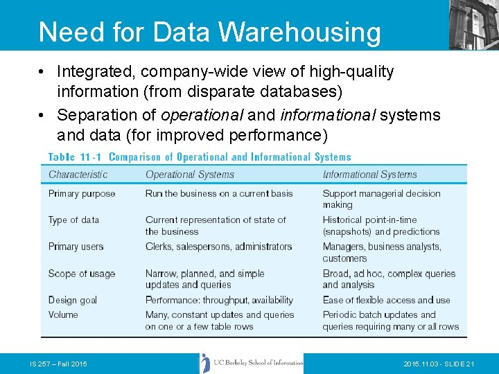Need for Data Warehousing • Integrated, company-wide view of high-quality information (from disparate databases)