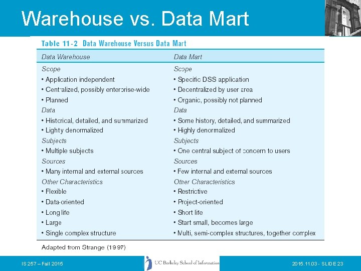 Warehouse vs. Data Mart IS 257 – Fall 2015. 11. 03 - SLIDE 23