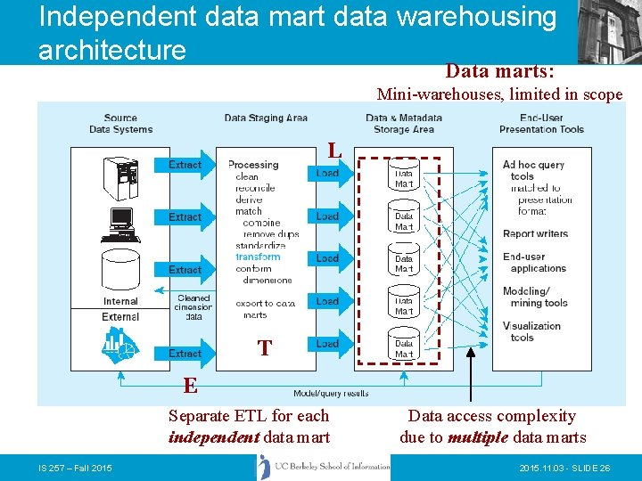 Independent data mart data warehousing architecture Data marts: Mini-warehouses, limited in scope L T