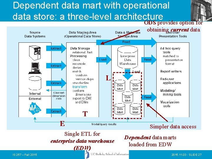 Dependent data mart with operational data store: a three-level architecture ODS provides option for