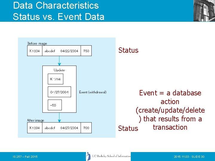Data Characteristics Status vs. Event Data Status Event = a database action (create/update/delete )