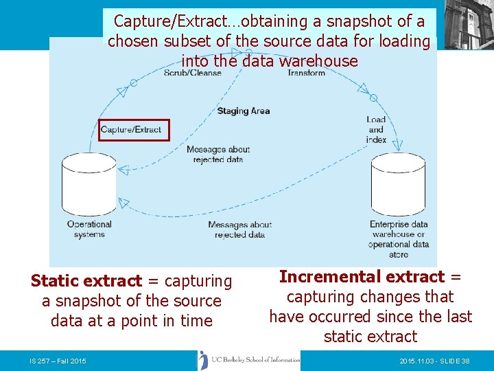 Capture/Extract…obtaining a snapshot of a chosen subset of the source data for loading into