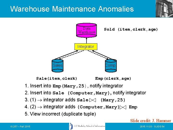 Warehouse Maintenance Anomalies Data Warehouse Sold (item, clerk, age) Integrator Sales Sale(item, clerk) Comp.