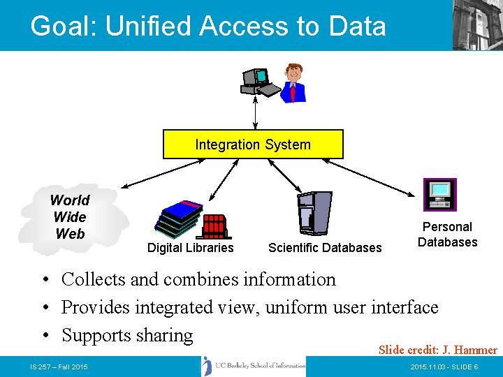 Goal: Unified Access to Data Integration System World Wide Web Digital Libraries Scientific Databases
