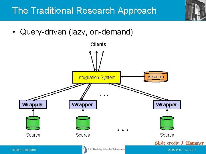 The Traditional Research Approach • Query-driven (lazy, on-demand) Clients Metadata Integration System . .