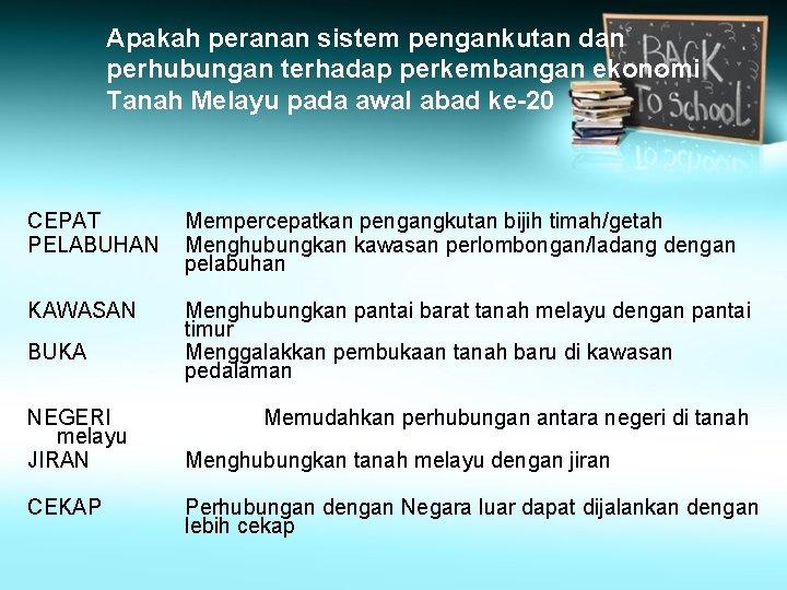 Apakah peranan sistem pengankutan dan perhubungan terhadap perkembangan ekonomi Tanah Melayu pada awal abad