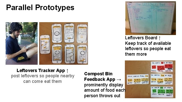 Parallel Prototypes Leftovers Board ↑ Keep track of available leftovers so people eat them