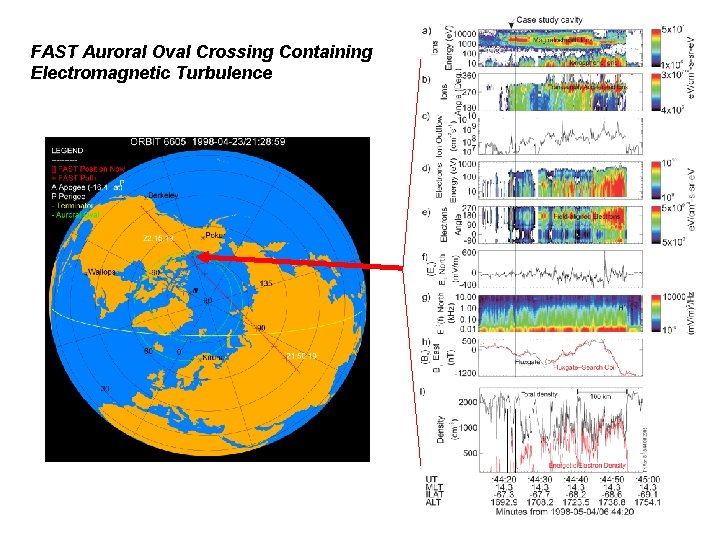 FAST Auroral Oval Crossing Containing Electromagnetic Turbulence