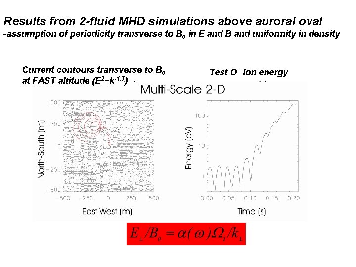 Results from 2 -fluid MHD simulations above auroral oval -assumption of periodicity transverse to