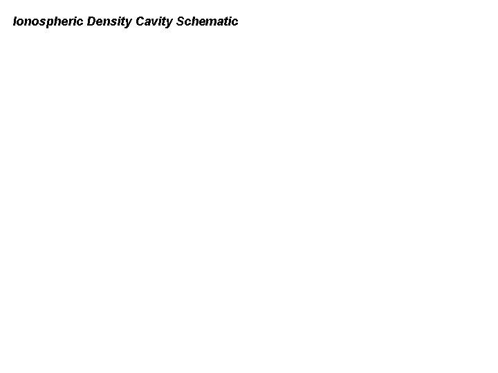 Ionospheric Density Cavity Schematic