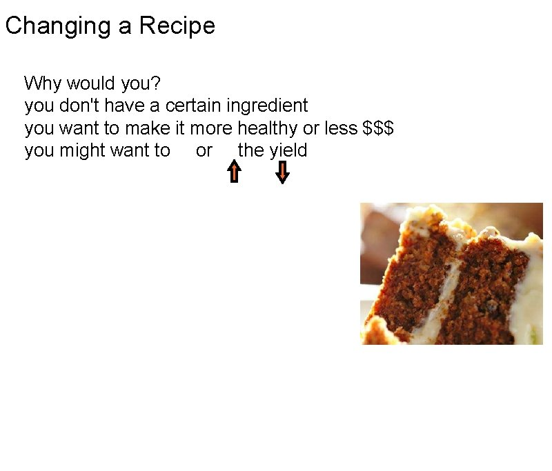 Changing a Recipe Why would you? you don't have a certain ingredient you want
