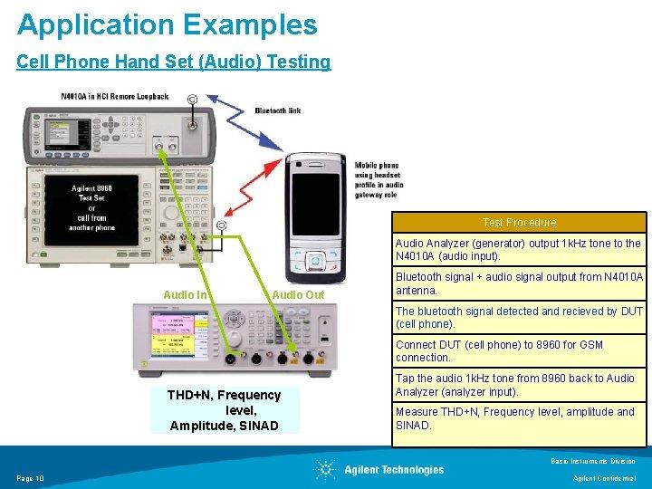 Application Examples Cell Phone Hand Set (Audio) Testing Test Procedure Audio Analyzer (generator) output