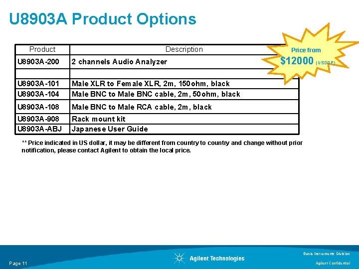 U 8903 A Product Options Product Description U 8903 A-200 2 channels Audio Analyzer