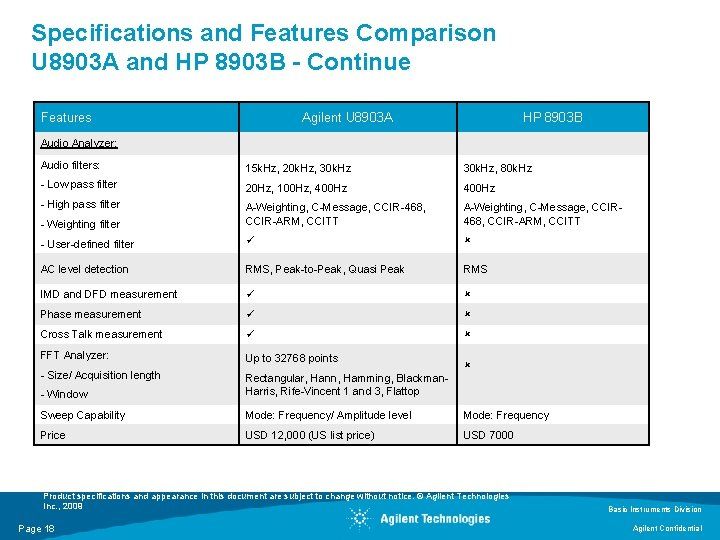 Specifications and Features Comparison U 8903 A and HP 8903 B - Continue Features