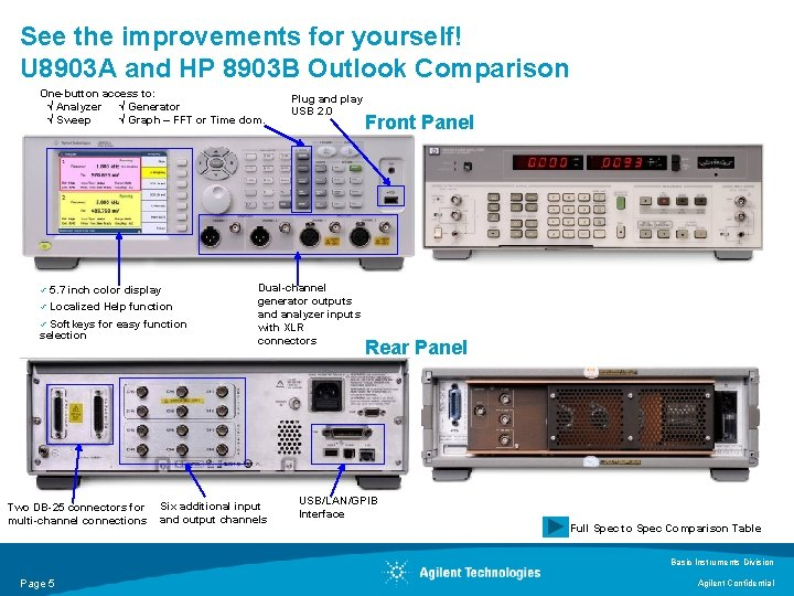 See the improvements for yourself! U 8903 A and HP 8903 B Outlook Comparison