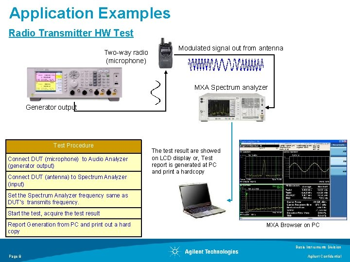Application Examples Radio Transmitter HW Test Two-way radio (microphone) Modulated signal out from antenna