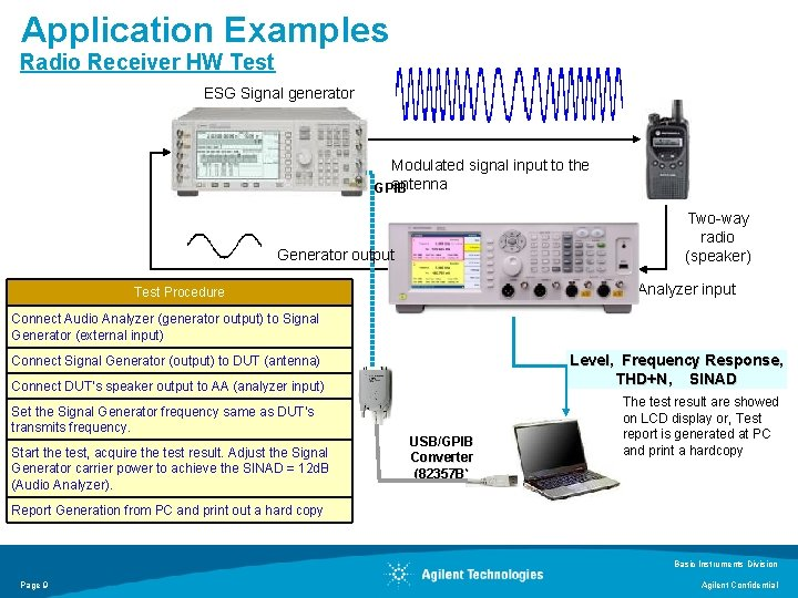Application Examples Radio Receiver HW Test ESG Signal generator Modulated signal input to the