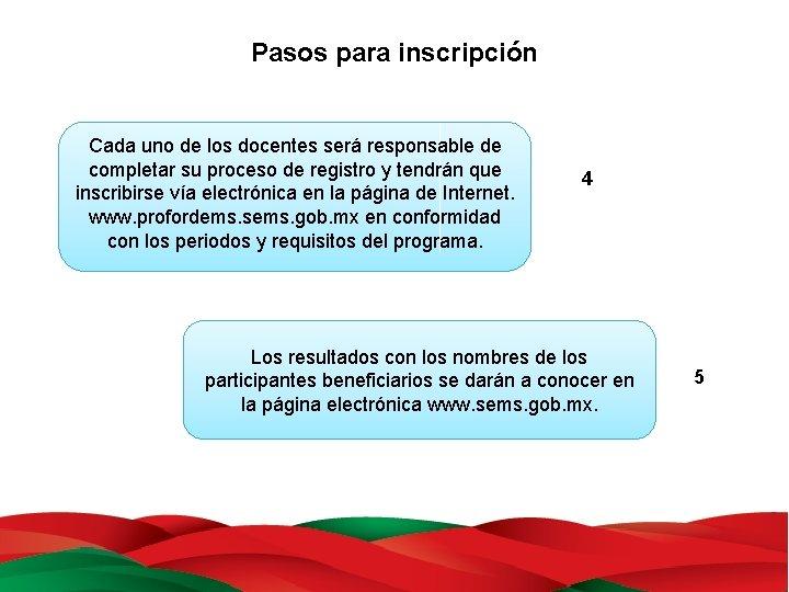 Pasos para inscripción Cada uno de los docentes será responsable de completar su proceso