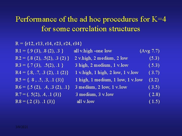 Performance of the ad hoc procedures for K=4 for some correlation structures R =