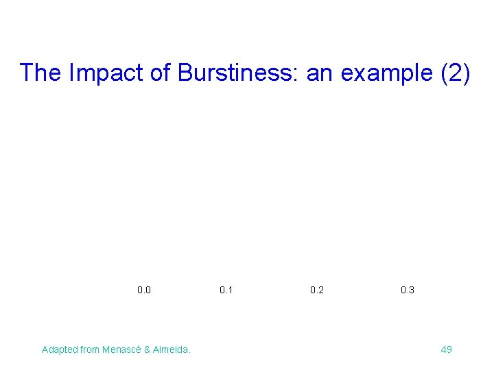 The Impact of Burstiness: an example (2) 0. 0 Adapted from Menascé & Almeida.