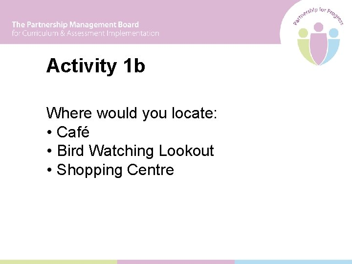 Activity 1 b Where would you locate: • Café • Bird Watching Lookout •
