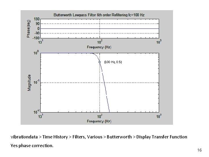 Vibrationdata (100 Hz, 0. 5) vibrationdata > Time History > Filters, Various > Butterworth