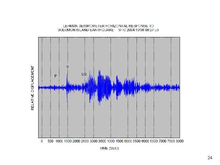 Vibrationdata 24