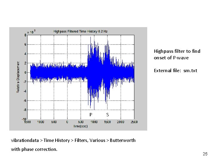 Vibrationdata Highpass filter to find onset of P-wave External file: sm. txt P S