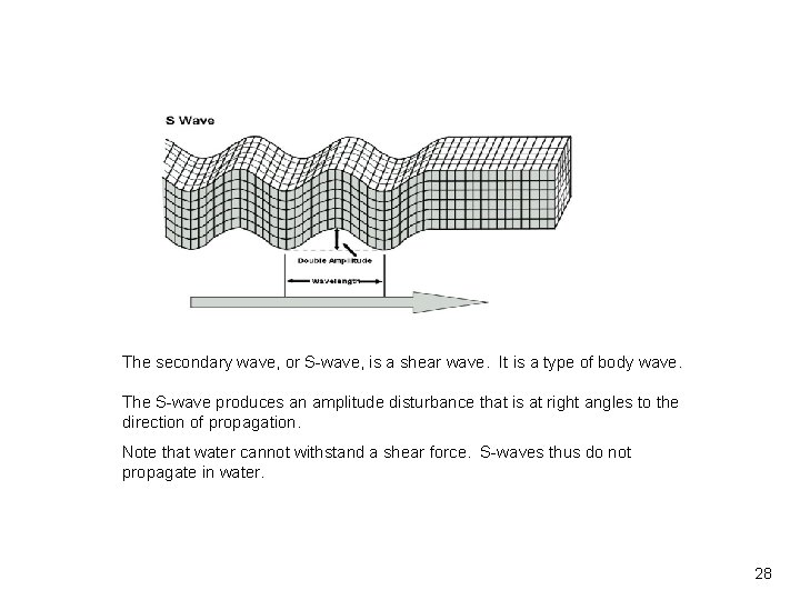 Vibrationdata The secondary wave, or S-wave, is a shear wave. It is a type