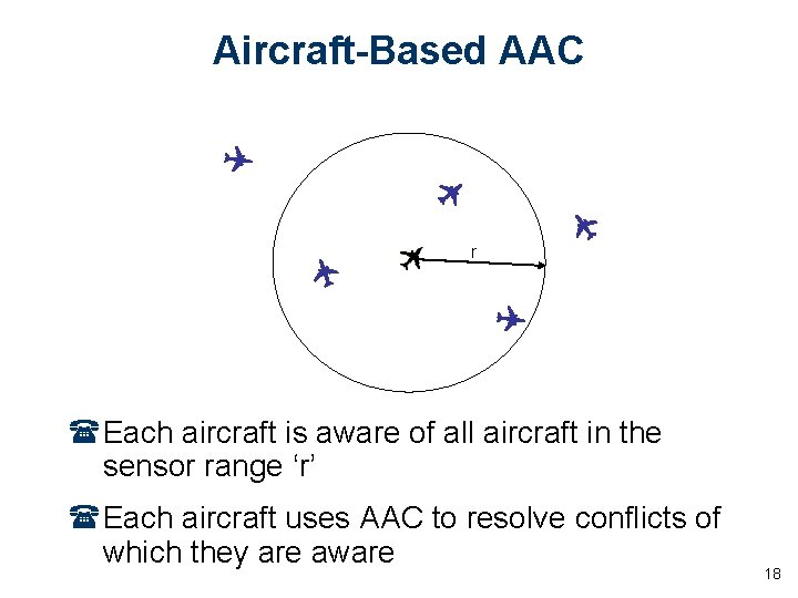 Aircraft-Based AAC r (Each aircraft is aware of all aircraft in the sensor range