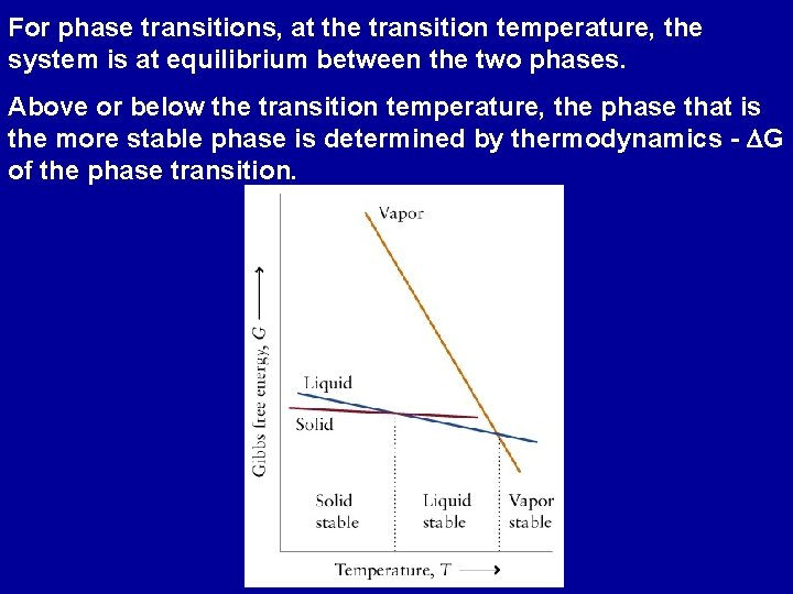 For phase transitions, at the transition temperature, the system is at equilibrium between the
