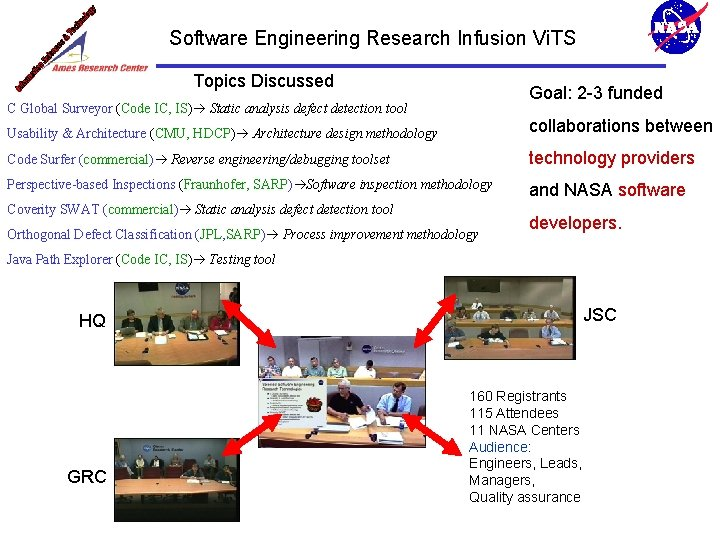 Software Engineering Research Infusion Vi. TS Topics Discussed Goal: 2 -3 funded C Global