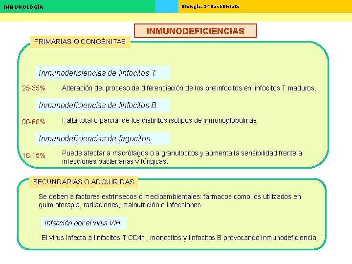 Biología. 2º Bachillerato INMUNOLOGÍA INMUNODEFICIENCIAS PRIMARIAS O CONGÉNITAS Inmunodeficiencias de linfocitos T 25 -35%