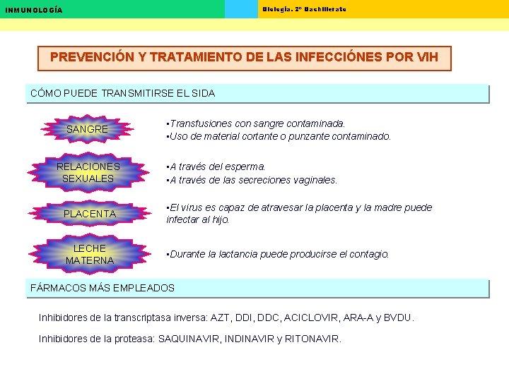 Biología. 2º Bachillerato INMUNOLOGÍA PREVENCIÓN Y TRATAMIENTO DE LAS INFECCIÓNES POR VIH CÓMO PUEDE