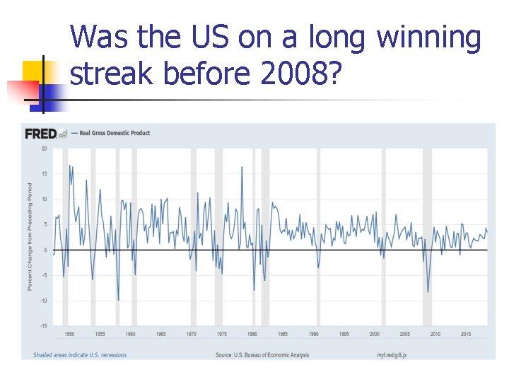 Was the US on a long winning streak before 2008?