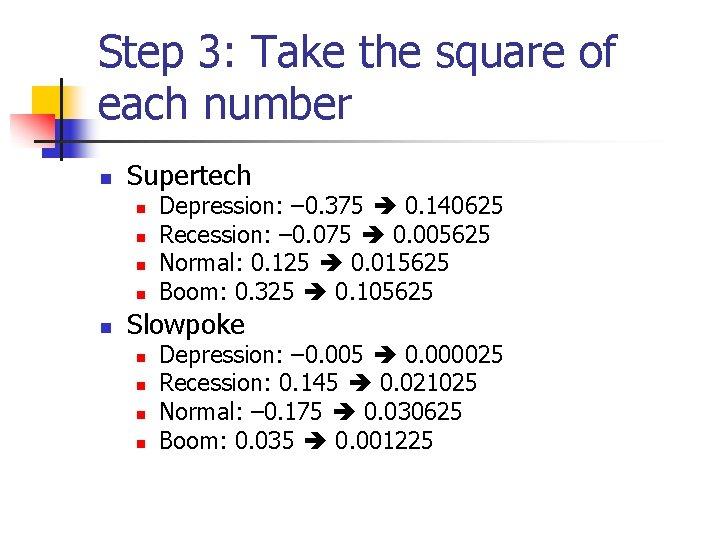 Step 3: Take the square of each number n Supertech n n n Depression: