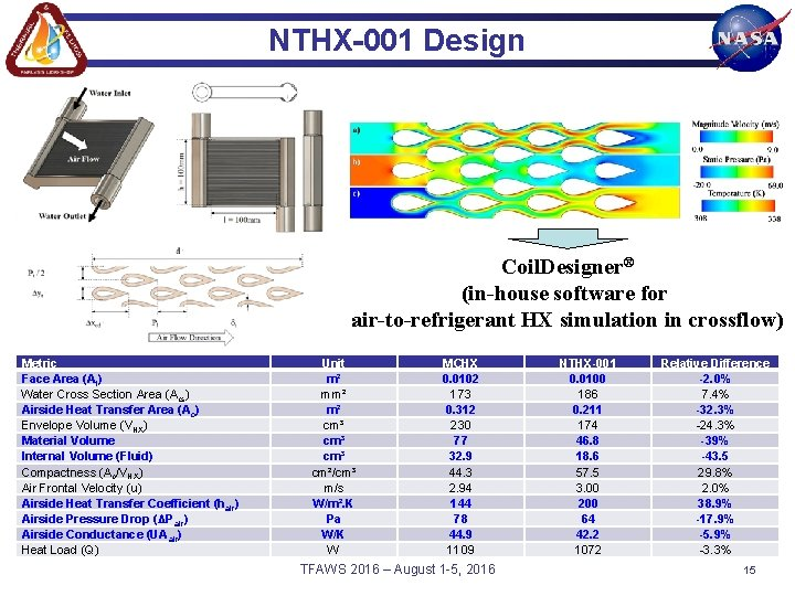 NTHX-001 Design Coil. Designer® (in-house software for air-to-refrigerant HX simulation in crossflow) Metric Face