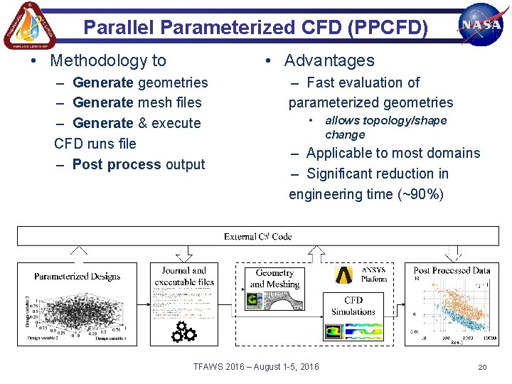 Parallel Parameterized CFD (PPCFD) • Methodology to • Advantages – Generate geometries – Generate