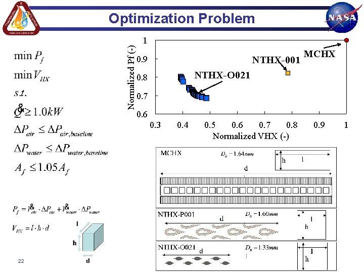 Normalized Pf (-) Optimization Problem 1 0. 9 NTHX-001 NTHX-O 021 0. 8 0.