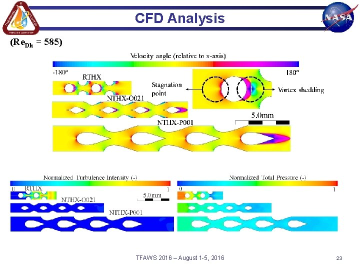 CFD Analysis (Re. Dh = 585) TFAWS 2016 – August 1 -5, 2016 23