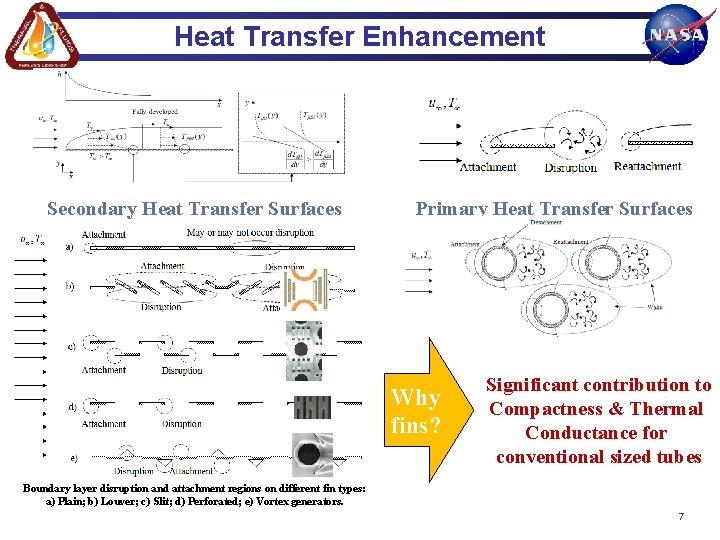 Heat Transfer Enhancement Secondary Heat Transfer Surfaces Primary Heat Transfer Surfaces Why fins? Significant