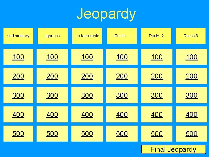 Jeopardy sedimentary igneous metamorphic Rocks 1 Rocks 2 Rocks 3 100 100 100 200