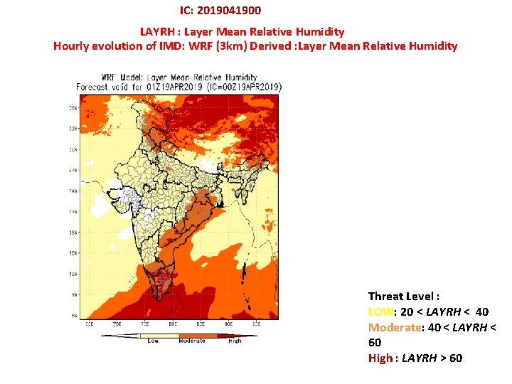 IC: 2019041900 LAYRH : Layer Mean Relative Humidity Hourly evolution of IMD: WRF (3