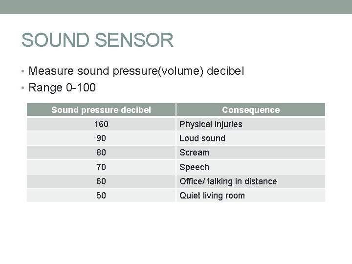 SOUND SENSOR • Measure sound pressure(volume) decibel • Range 0 -100 Sound pressure decibel