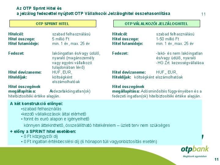 Az OTP Sprint Hitel és a jelzálog fedezettel nyújtott OTP Vállalkozói Jelzáloghitel összehasonlítása OTP