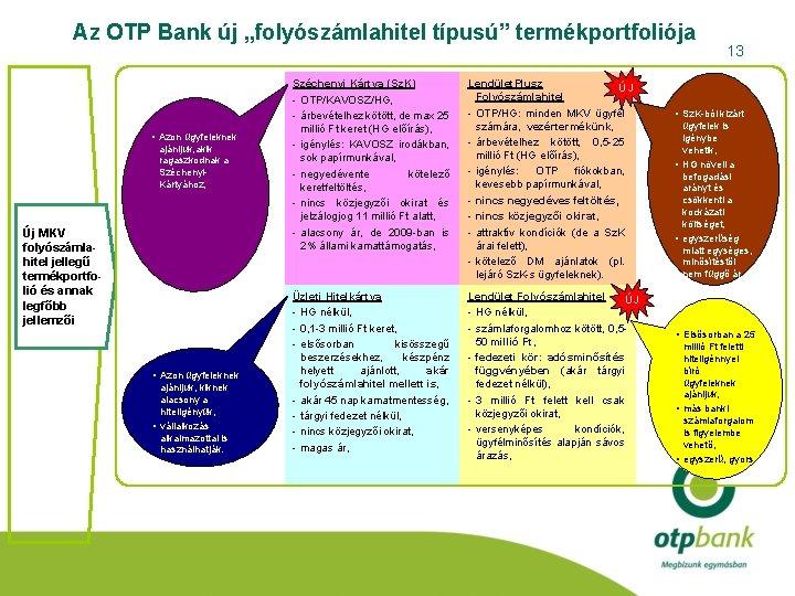 """Az OTP Bank új """"folyószámlahitel típusú"""" termékportfoliója ajánljuk, akik ragaszkodnak a Széchenyi. Kártyához, Széchenyi"""