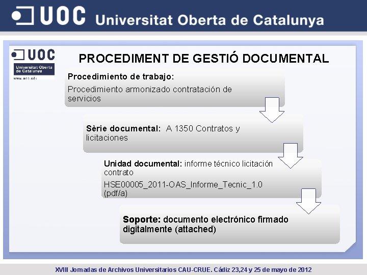 PROCEDIMENT DE GESTIÓ DOCUMENTAL Procedimiento de trabajo: Procedimiento armonizado contratación de servicios Sèrie documental: