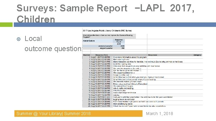 Surveys: Sample Report –LAPL 2017, Children Local outcome question: Summer @ Your Library  Summer