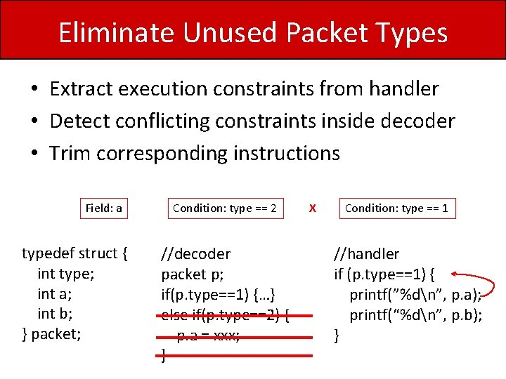 Eliminate Unused Packet Types • Extract execution constraints from handler • Detect conflicting constraints