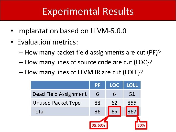 Experimental Results • Implantation based on LLVM-5. 0. 0 • Evaluation metrics: – How